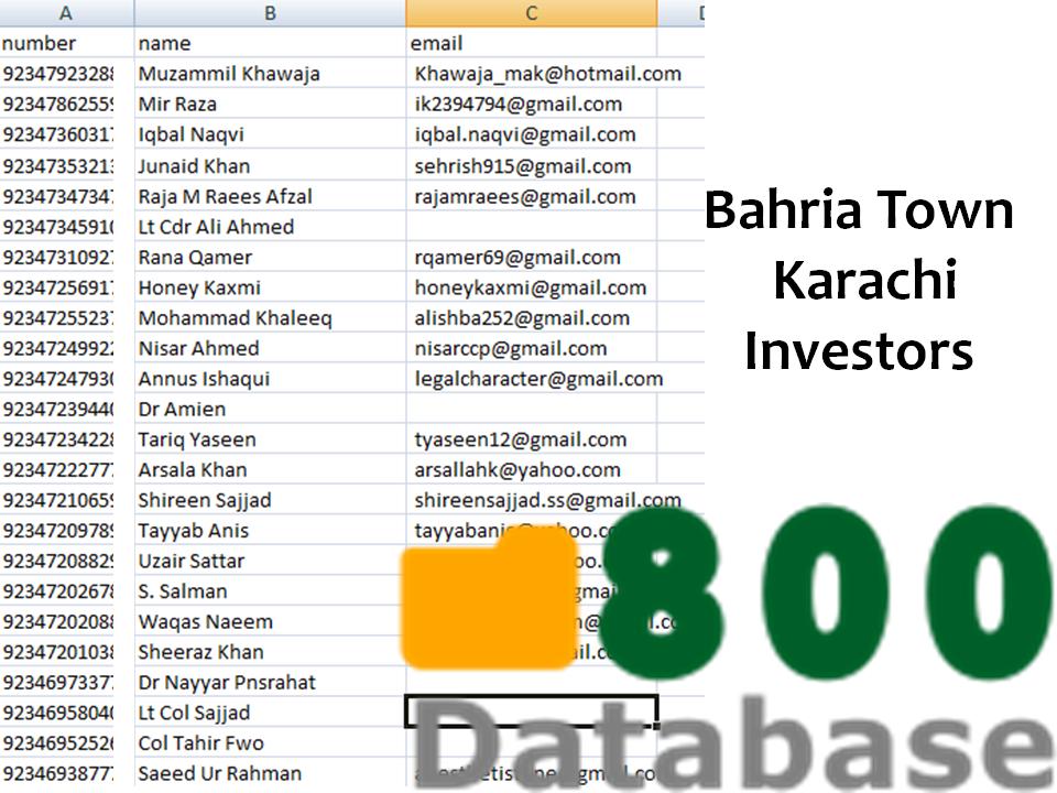 Karachi | 800 Database