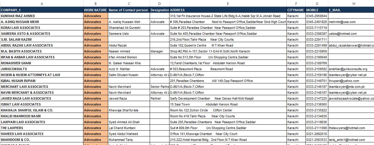 Pakistan Trade & Business Directory   800 Database